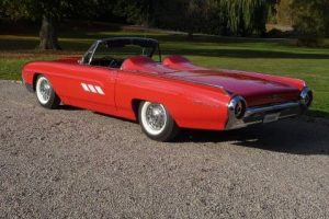 Thunderbird Convertible